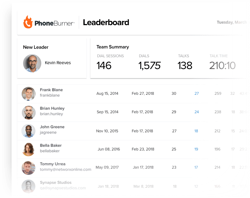 real time sales leaderboard reports